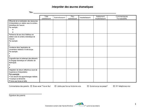 R cit des arts des outils pour valuer les comp tences d - Grille d evaluation des competences infirmieres ...